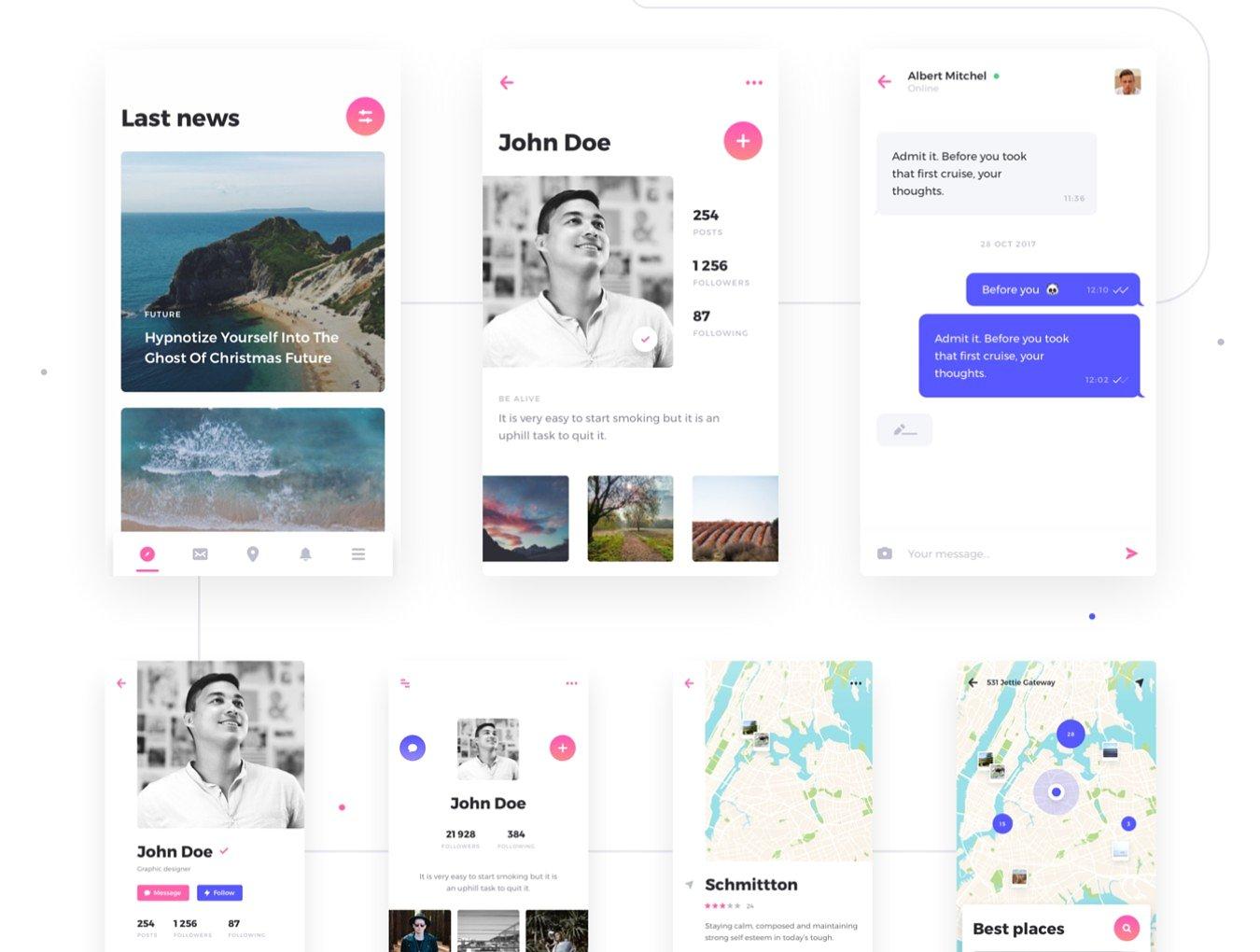 Roadmap Mobile UI Kit